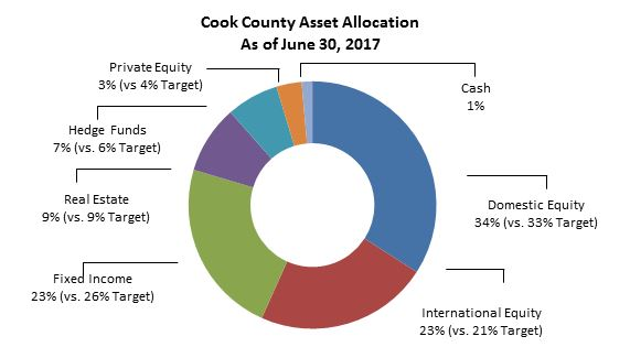 2Q_CC_Allocation
